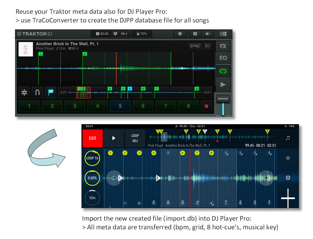 05 - Workflow TDJ to DJ Player Pro.jpg