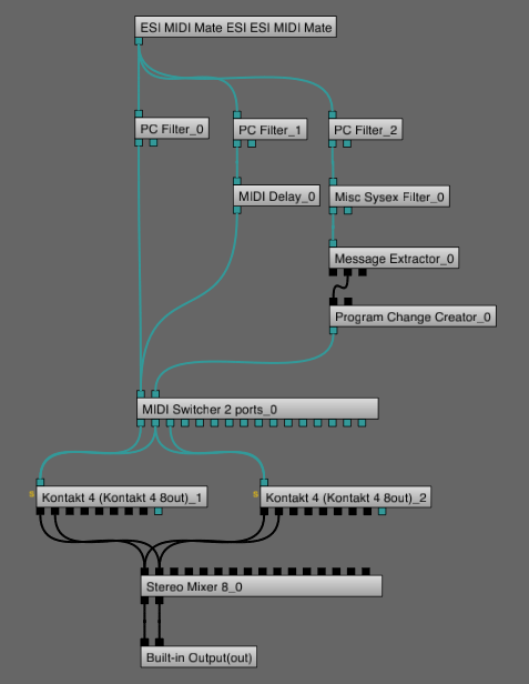 MIDI routing and program changes for two Multis? | NI Community Forum