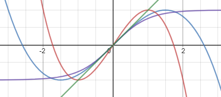 expression graph 2.PNG