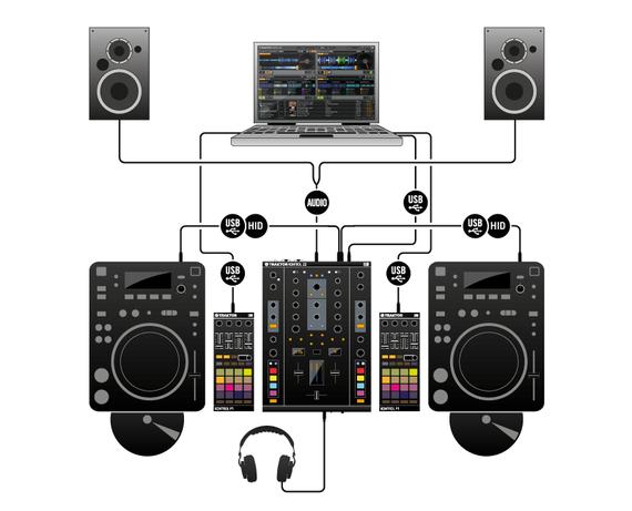 Alat Dj 2 2 Dj Mixer Controller Native Instruments