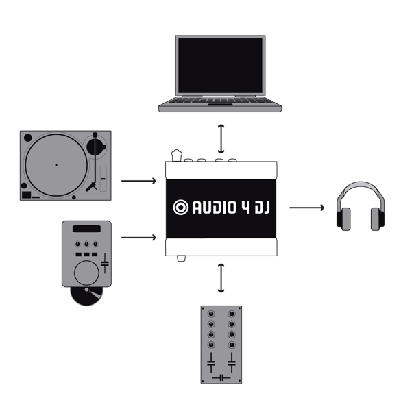 Ayuda TRAKTOR con cdj100...funcionara? 04_comprehensive_connectivity